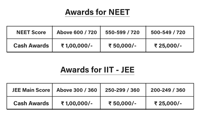 Awards-for-NEET-and-JEE