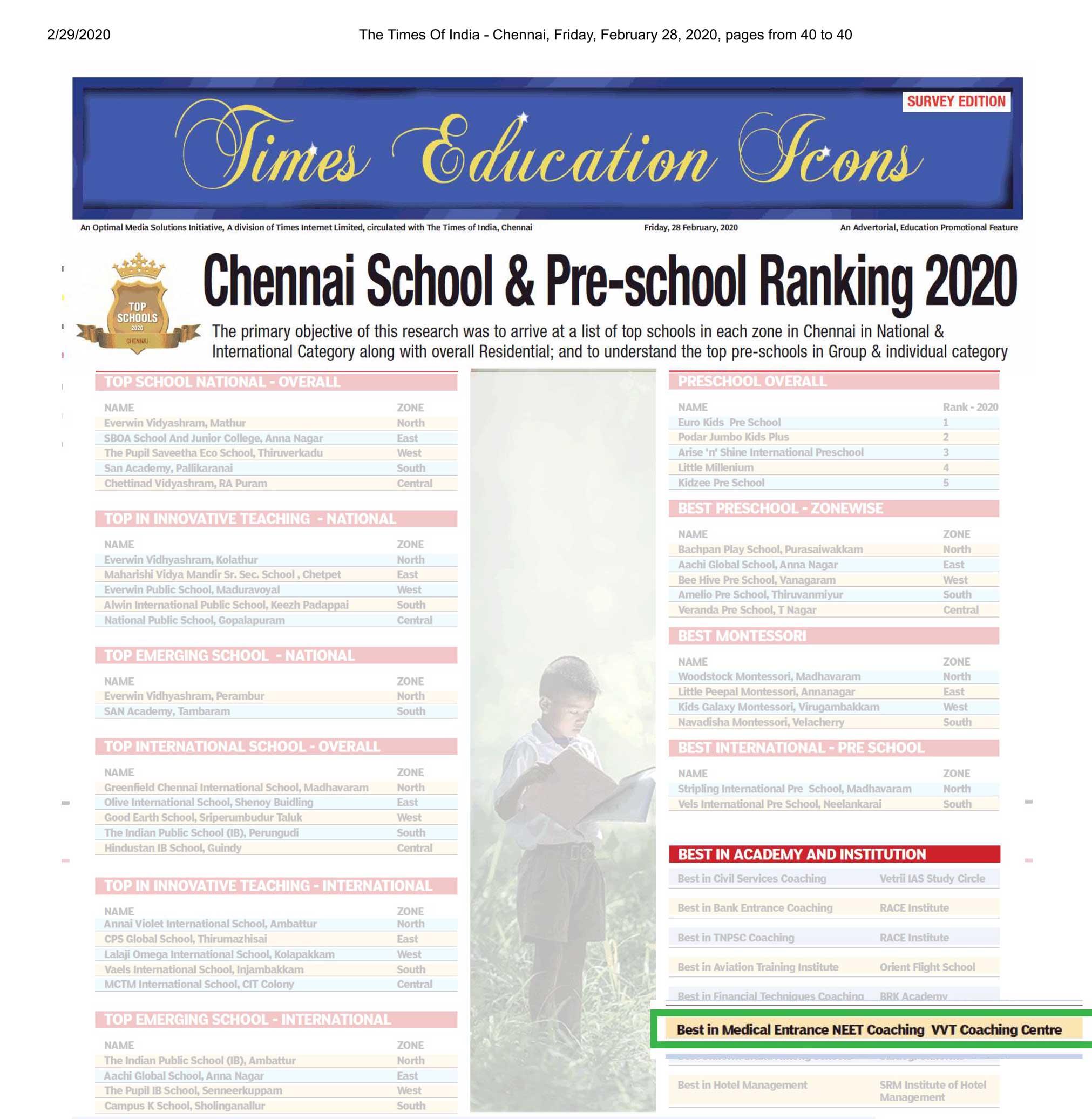 best-neet-coaching-centre-in-chennai-award-thankyou-icon